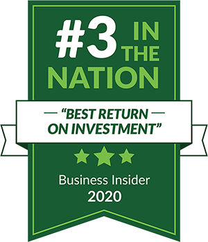 #3 in the Nation Best Return on Investment